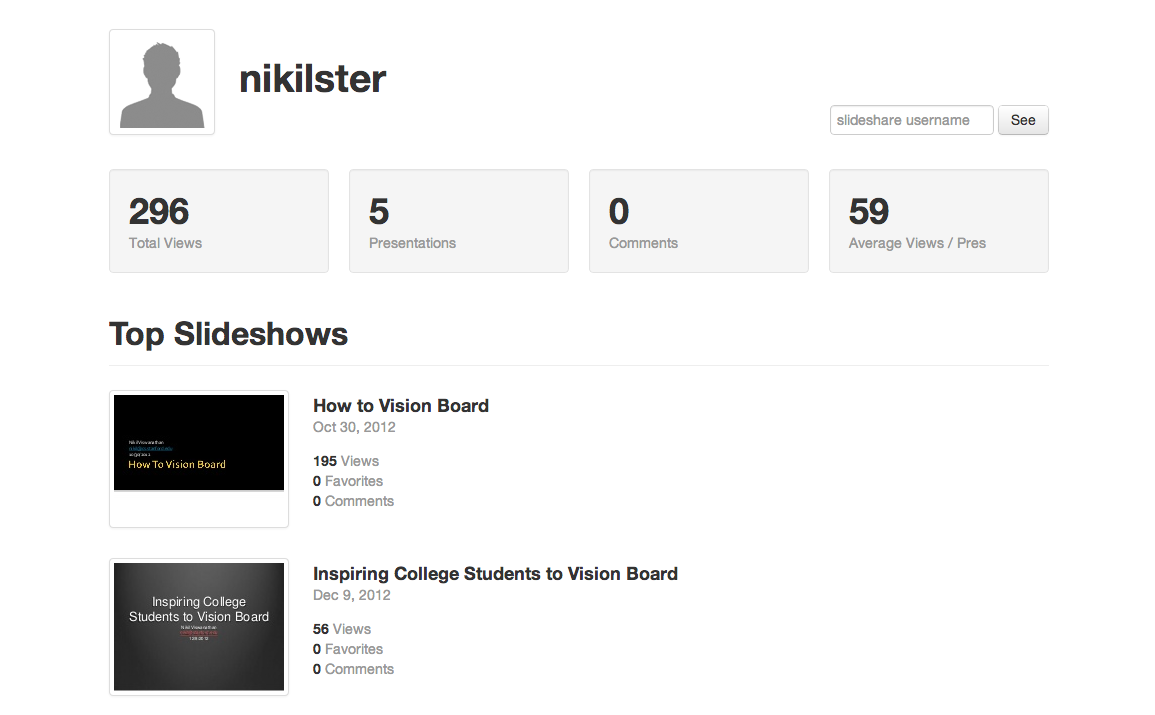 Slideshare Analytics Nikilster